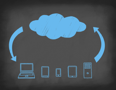 Dump Your Cranky Old Ways In Favor Of Cloud Based POS Software for Your Mobile Repair Business