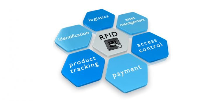 RFID Reshaping the Retail Industry